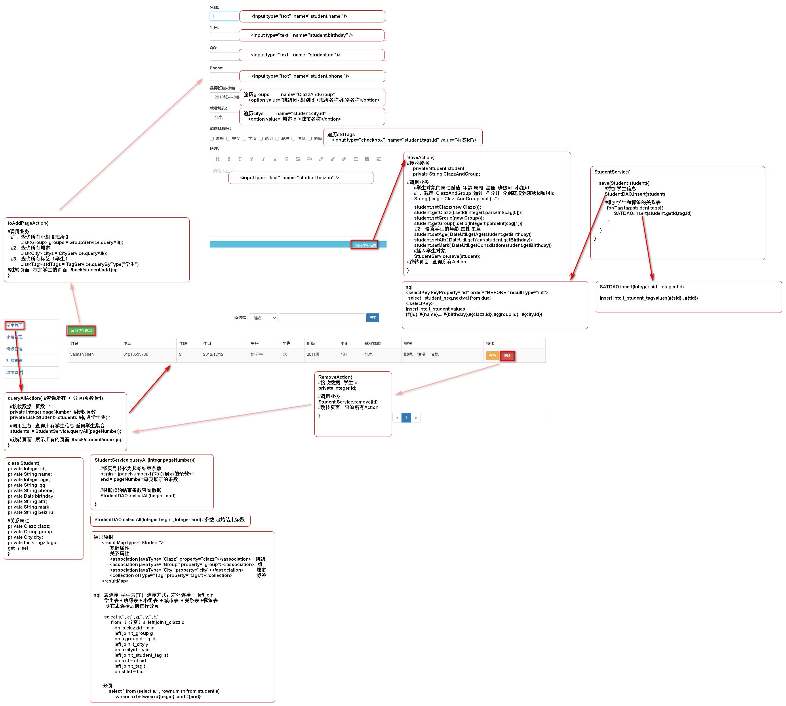 中期项目花了整整五天时间写了JavaWeb学生信息管理系统-使用了Mybatis与Struts2框架插图3