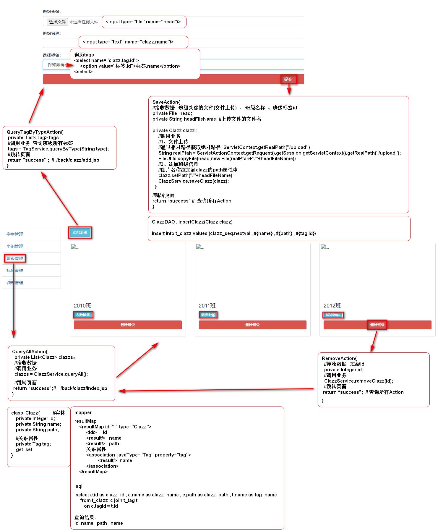 中期项目花了整整五天时间写了JavaWeb学生信息管理系统-使用了Mybatis与Struts2框架插图6